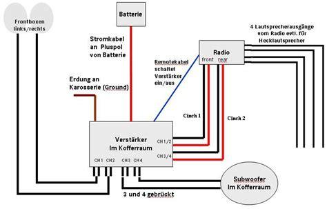 frequenzweiche fuer alte sakralorgel trennfrequenz