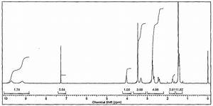 Triethylamine Nmr Pictures to Pin on Pinterest - ThePinsta