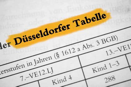 duesseldorfer tabelle kindesunterhalt berechnen