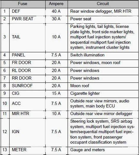 Wiring Diagram 2004 Toyotum Carolla Ce by Fuse Box On Toyota Corolla Wiring Diagram