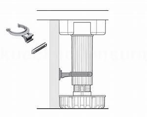 Küchen Sockelleisten Befestigung : sockelblendenhalter clips sockelklemme sockelclip ~ Watch28wear.com Haus und Dekorationen