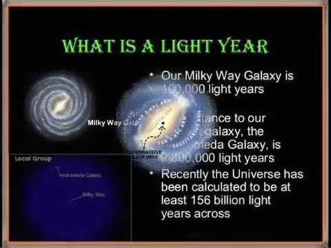 Milky Way Galaxy Let Know Some Interesting Facts