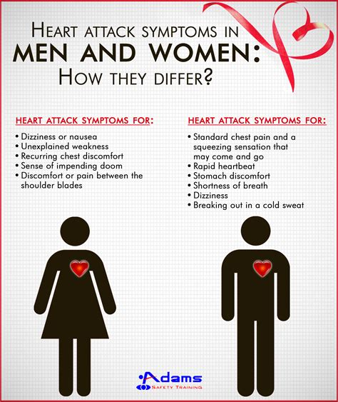 Heart Attack Symptoms In Men And Women How They Differ. Progesterone And Anxiety Liberty Surety First. Connell Funeral Home Huntington. High Speed Internet And Cable Packages. Post Secondary Teaching Jobs. Scrum Project Management Software Free. Sole Proprietor Vs Llc Book Printing Seattle. How To Compare Insurance Dentists Glendale Az. Motorcycle Quotes Insurance Texas A M Online