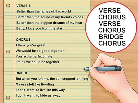 how to write a classic christmas song and why it s harder than how to write a song for your crush 15 steps