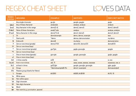 regular expressions cheat sheet for google analytics