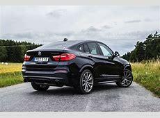 2017 BMW X4 M40i – TEST DRIVE