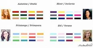 Analyses de colorimetrie le blog de missbouclenoire by for Couleur chaudes et froides 13 analyses de colorimetrie le blog de missbouclenoire by