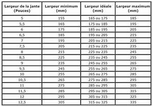 Changer De Taille De Pneu : quel pneu pour quelle jante correspondance taille pneu jante centrale pneus ~ Gottalentnigeria.com Avis de Voitures