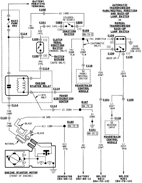 Wiring Diagram Dodge Neon Database