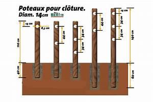 Poteau Bois Rond 3m : cl ture bois poteau 14cm 3 lisses 8cm 2m menuiserie bertin ~ Voncanada.com Idées de Décoration