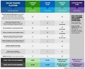 Online Training Plans