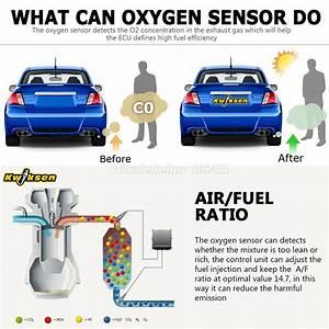 2011 Hyundai Sonata Light Bulb Number Front Right Oxygen O2 Sensor For 06 10 Hyundai Sonata V6 3