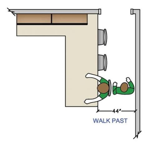 Design 101: Kitchen Seating Clearances for Walkways