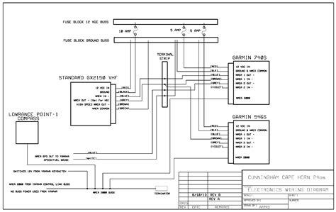 Standard Horizon Wiring Diagram by Garmin Vhf 200 Vs Standard Horizon Gx2150 The Hull