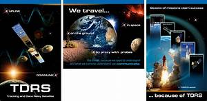 3-Banner Display Design for NASA's Tracking and Data Relay ...