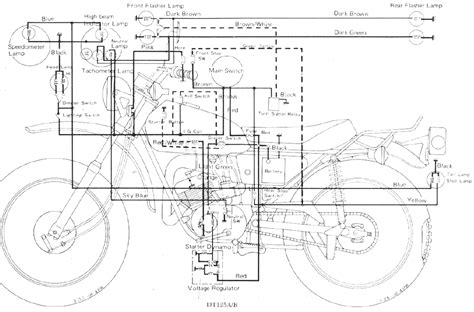 Yamaha Dt 100 Wiring Diagram - Schematics Online on