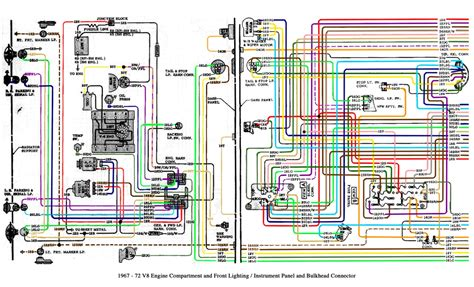 68 Camaro Engine Wiring Diagram Free Picture by Free Auto Wiring Diagram 1967 1972 Chevrolet Truck V8