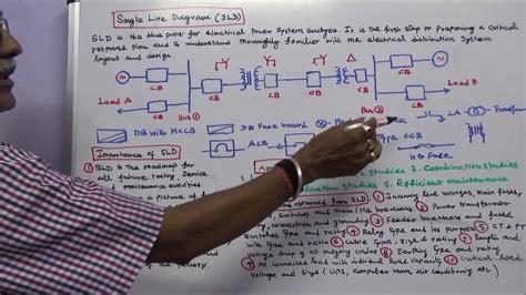 electrical diagrams part  single  diagram sld