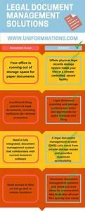 common legal document management problems record nations With legal documents management