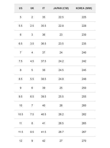 burberry sizing charts buck zinkos