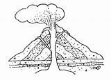 Volcano Coloring Pompeii Printable sketch template