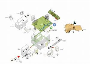 1000  Images About Architectural Diagrams On Pinterest