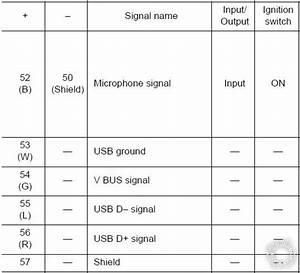 2017 Nissan Altima Speaker Wiring Diagram