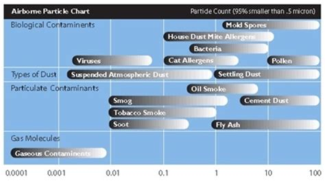 importance  indoor air quality copd foundation blog