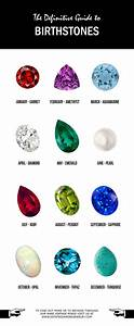 Birthstones Related Keywords - Birthstones Long Tail ...