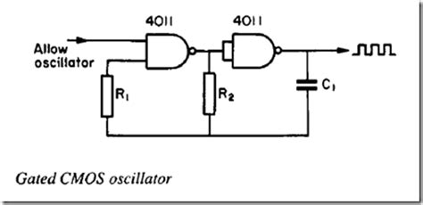 Square Wave Oscillators Amp Oscillator