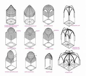 Architecture Basics : Domes | The mind of architecture