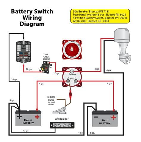bass buggy blows starter fuse  switch  page