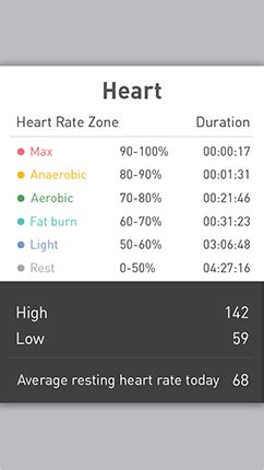 the wellograph wellness features a sapphire glass display integrated sensors ios app
