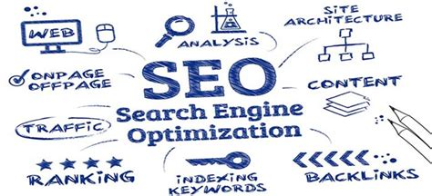 Seo Terms by Seo Terms Which You Should Web Netz