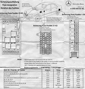 Fuse Diagram W203