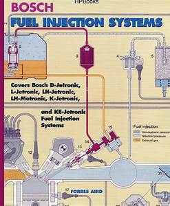Bosch Fuel Injection System Pdf Download