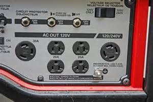 3000 Watt Generator with 240V 30 Amp Plug