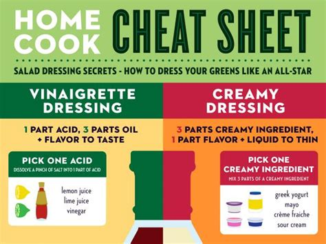 home cook cheat sheet salad dressing secrets infographic