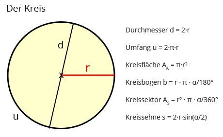 rechner kreis matheretter