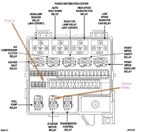 2005 Dodge Stratu Fuse Box by 2005 Dodge Stratus Fuse Box Fuse Box And Wiring Diagram