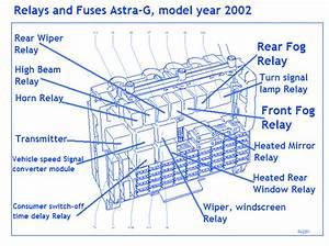 Vauxhall Astra Sxi 1600 2009 Fuse Box  Block Circuit