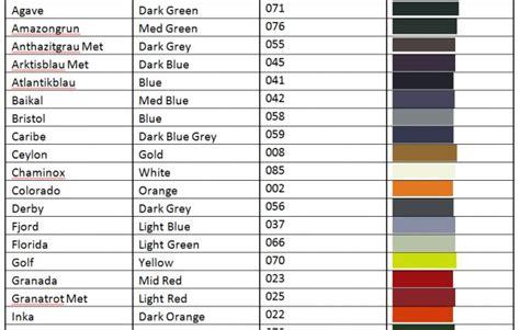best 25 car paint colors ideas on pinterest car paint