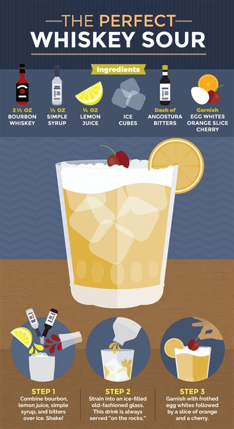 whiskey sour recipe classic whiskey sour recipe dishmaps