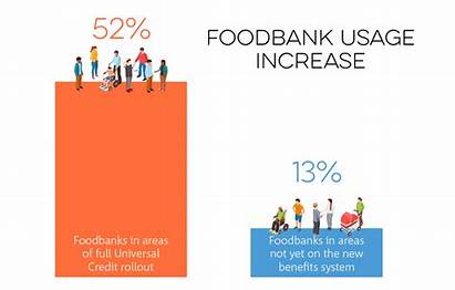 Trussell Trust Banks Budget Appeal Foodbank Revie