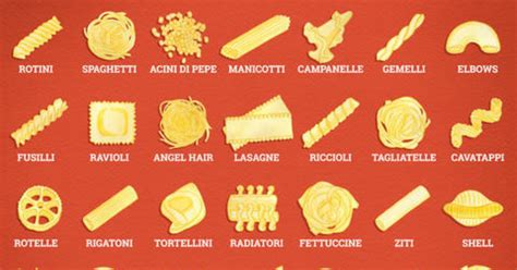 whats  favourite pasta shape girlsaskguys