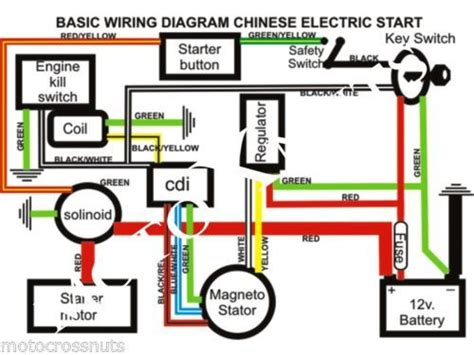 wiring harness 200 250cc electric start