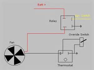 similiar electric 2 speed fan wiring diagram keywords electric radiator fan wiring diagram also electric fan relay wiring
