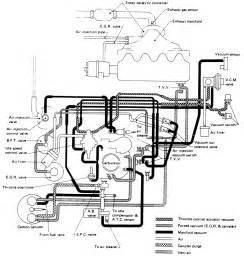 similiar hyundai engine diagrams 1996 keywords light switch wiring diagram on 1996 hyundai accent engine diagram