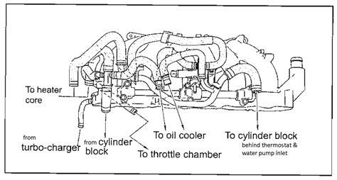 rb25 water flow diagram greddy intake manifold nissan nissan
