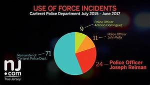 An Investigation Into Indicted Carteret Officer U0026 39 S Use Of